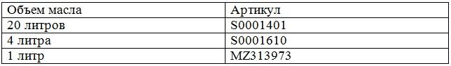 Артикулы масла DIA QUEEN CVT F-J1 в зависимости от объема