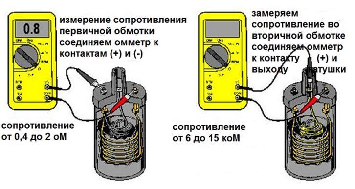 Измерения мультиметром