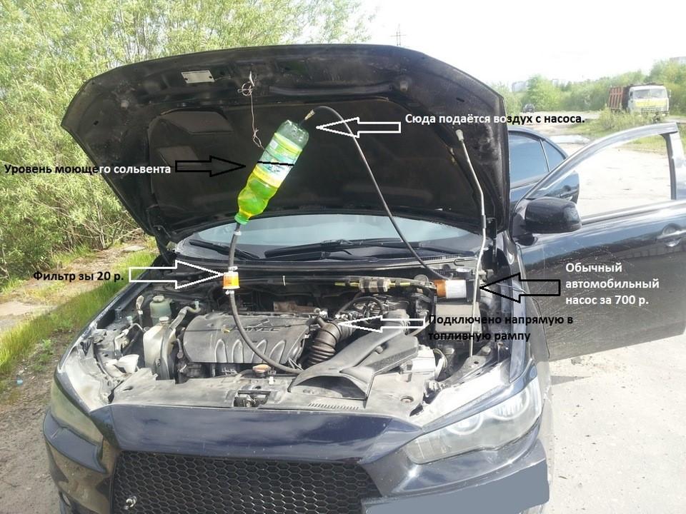 Схема промывки форсунок без демонтажа с автомобиля