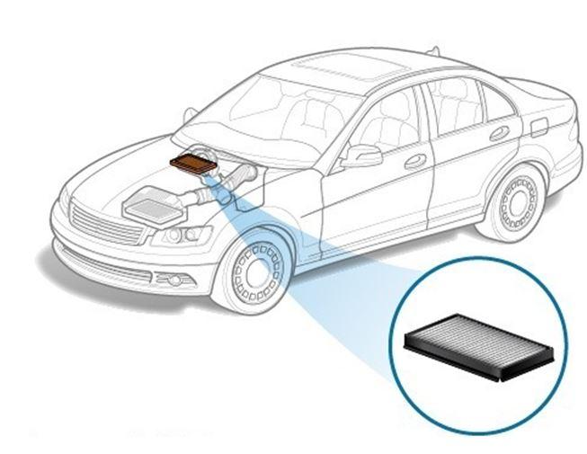 Расположение салонного фильтра в автомобиле