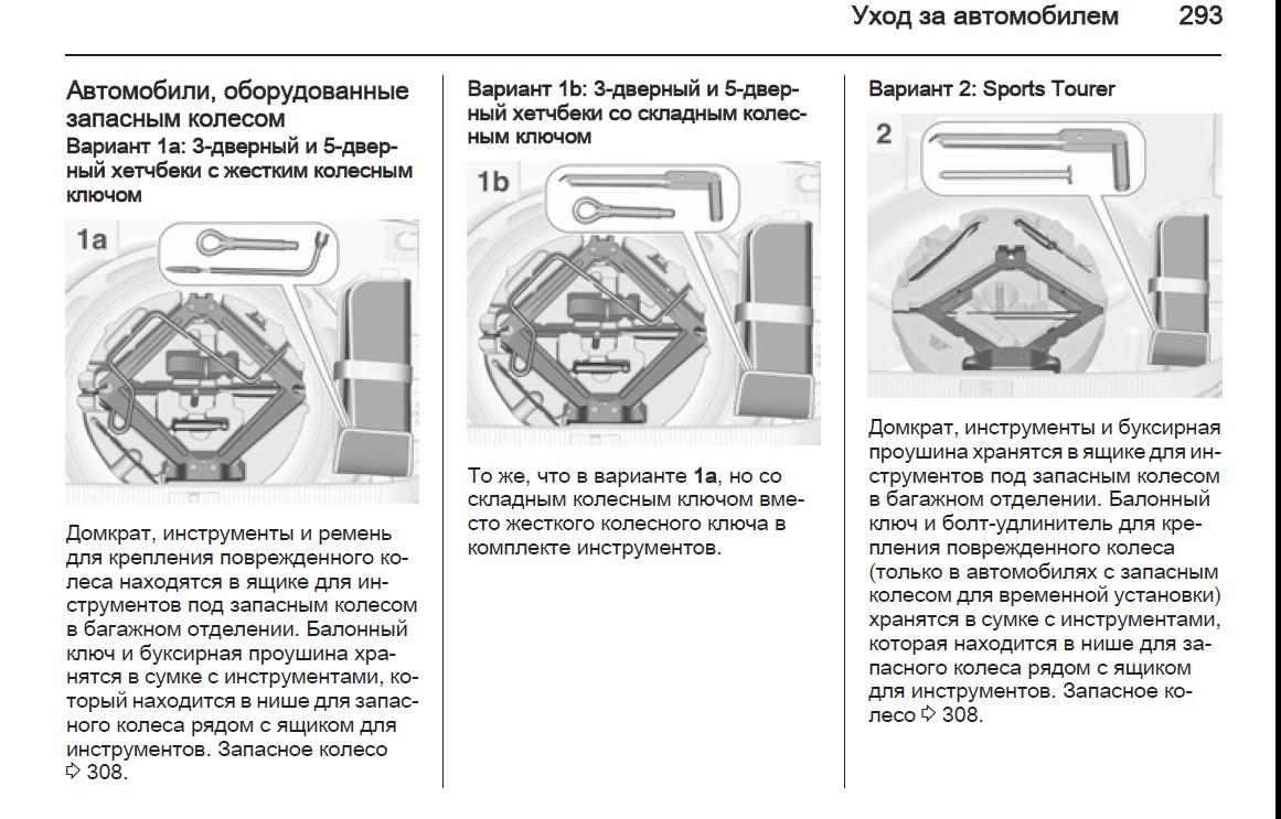 Инструкция к автомобилю