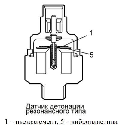 Конструкция датчика