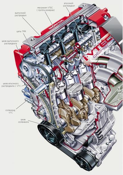 Схема двигателя Honda с DOHC i-VTEC