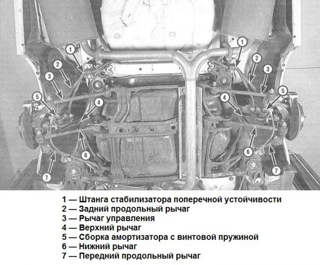 Вид снизу на заднюю подвеску