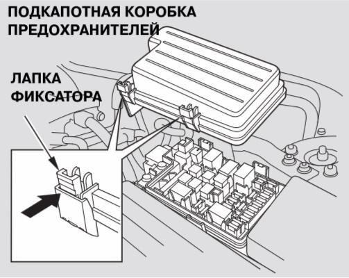 Демонтировать крышку