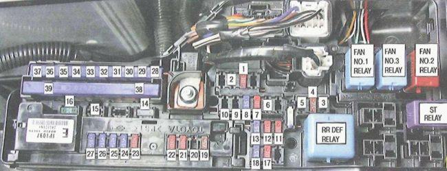 Монтажный блок в подкапотном пространстве автомобиля