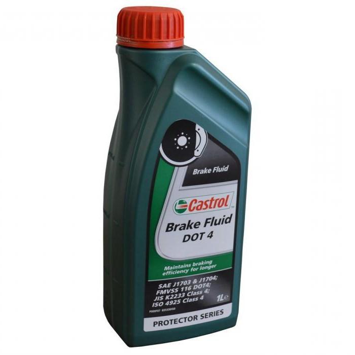 Тормозная жидкость Castrol DOT 4