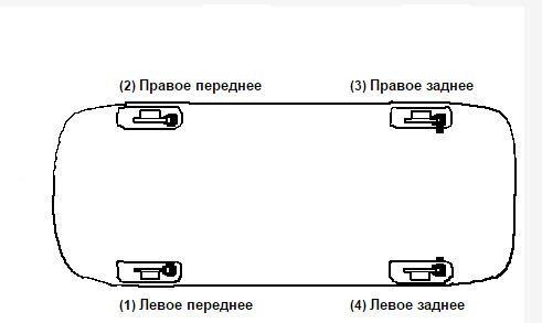 Схема прокачки колес