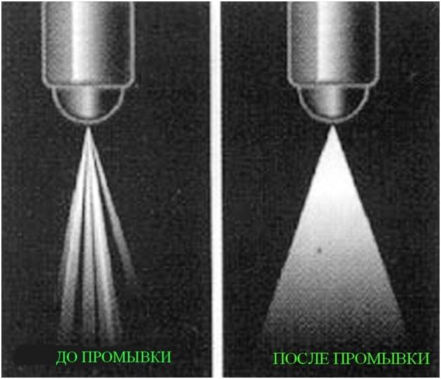 Внешний вид факела распыления до и после промывки форсунок