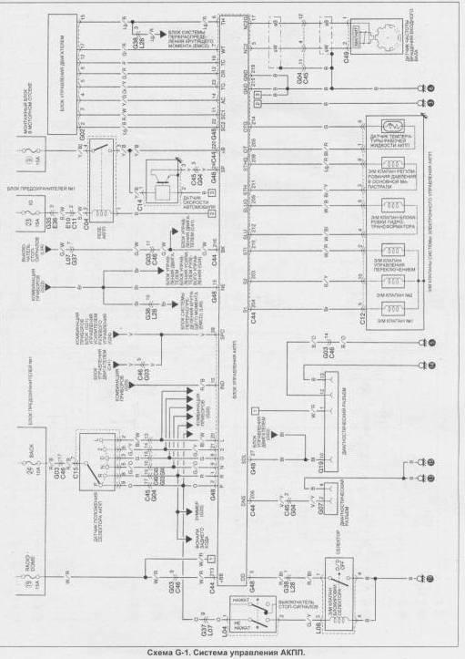 Схема управления автоматической коробкой переключения передач