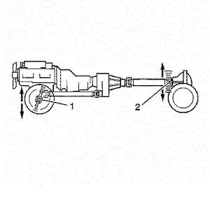 Источник вибрации – двигатель