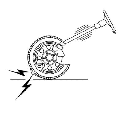 Источник вибрации – колёса