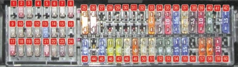 Схема расположения предохранителей в салонном блоке