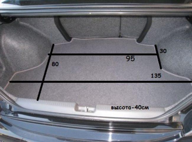 Размеры багажника