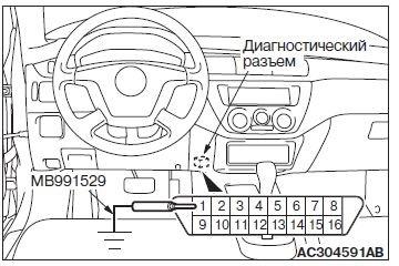 Схема расположения диагностического разъема