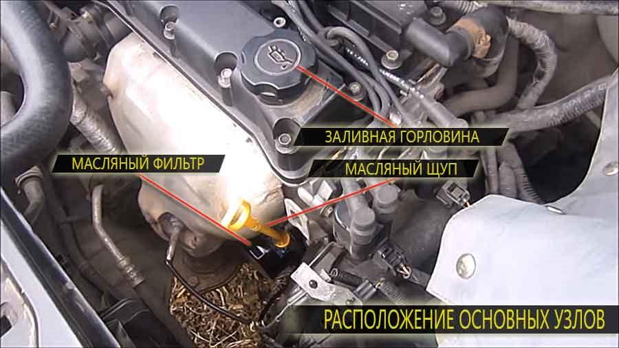 Расположение элементов системы смазки