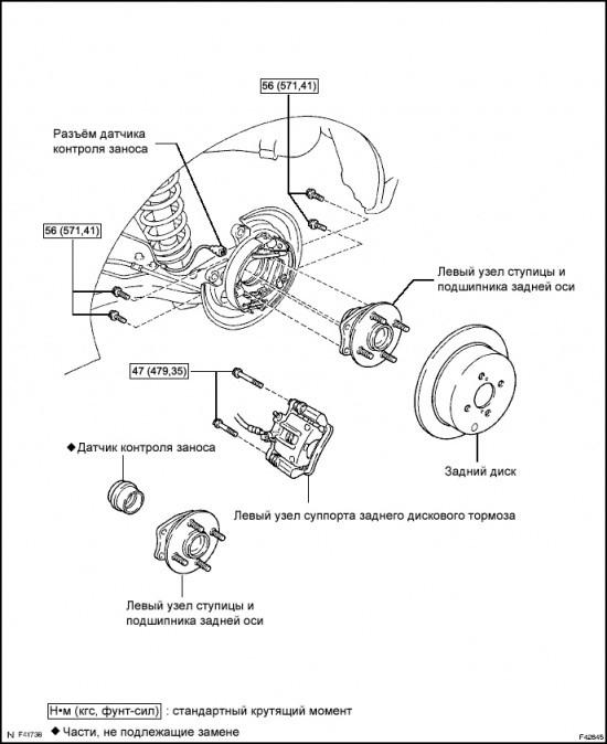 Датчики системы ABS