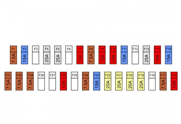 Схема позиций