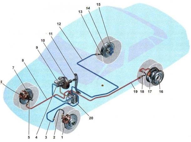 Тормозная система Гранта