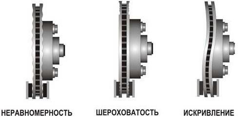 Вид на новый тормозной диск после установки колеса