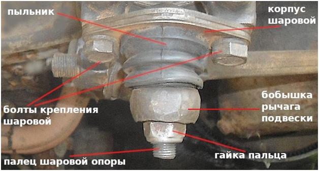 Шаровая опора ВАЗ 2109