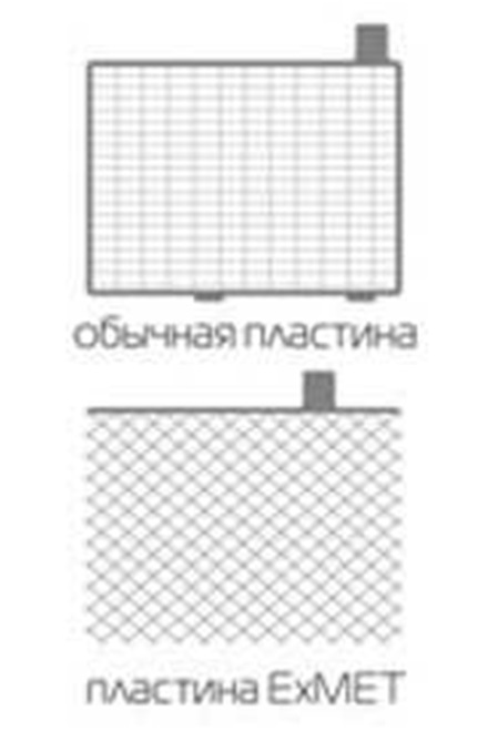 Сравнение пластины ExMET с обычной