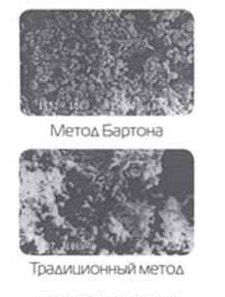 Tetra Oxide Power