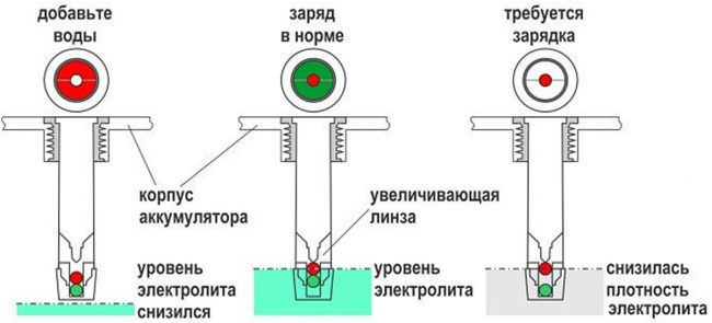 Принцип действия индикатора Зверь