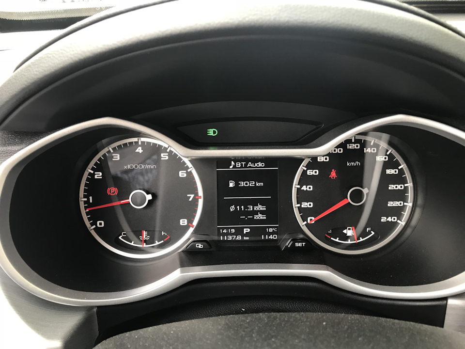 Панель приборов авто в комплектации Comfort