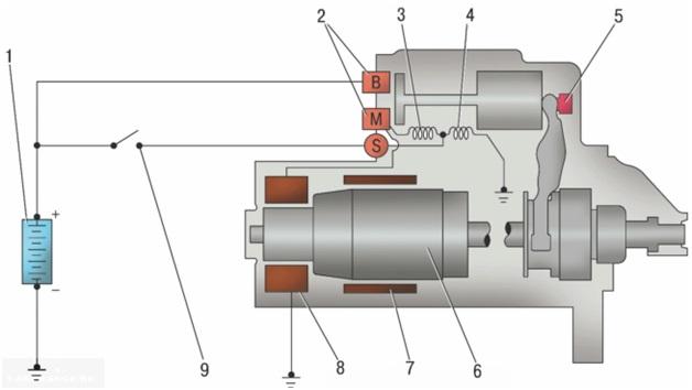 Схема цепи стартера