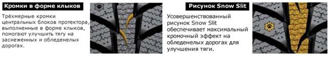 Кромки шин