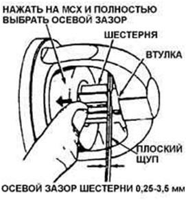 Контроль осевого зазора