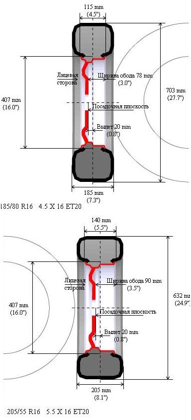 Размеры шин на Газели