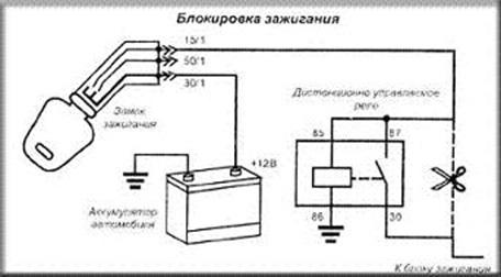 Принципиальная схема монтажа автосигнализации