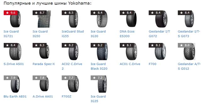 Лучшие шины