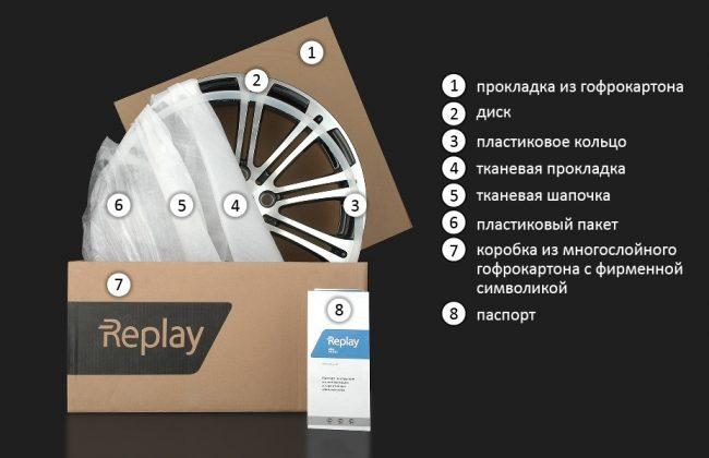Комплектность литых дисков реализуемых компанией