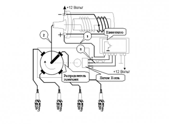Схема работы бесконтактной системы зажигания