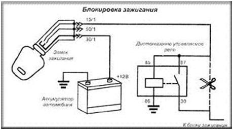 """Схема """"врезки"""" охранной системы"""