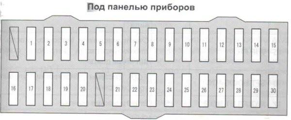 Схема расположения предохранителей в блоке