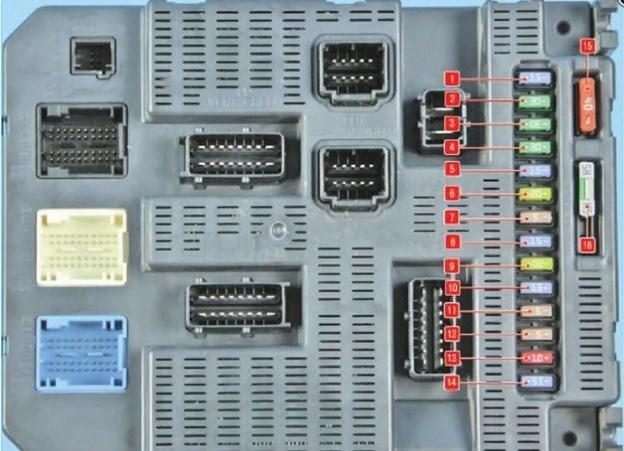 Схема монтажного блока под приборной панелью в салоне