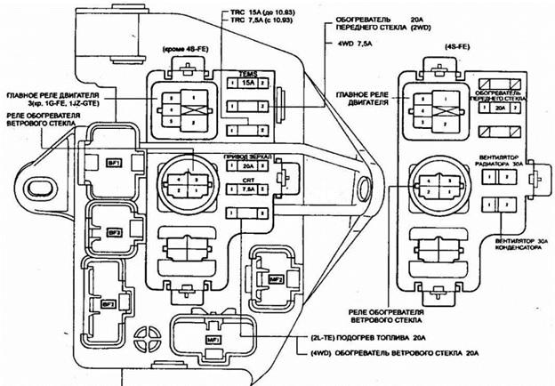 Предохранители Toyota Mark 2