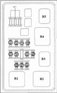 Схема расположения предохранителей и реле в блоке