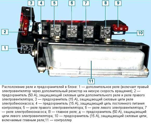 Снятие блока для систем управления двигателем