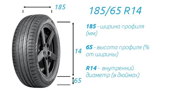 Шины 185 65 R14
