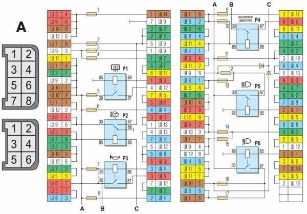 Схема блоков