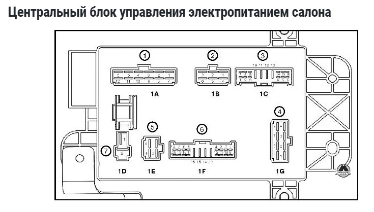 Центральный блок
