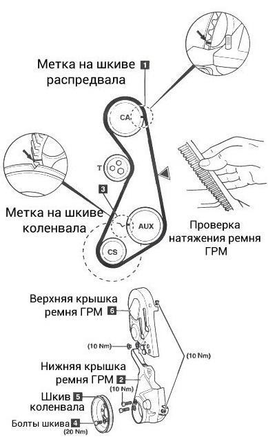 Структурная схема привода ГРМ Ауди 80