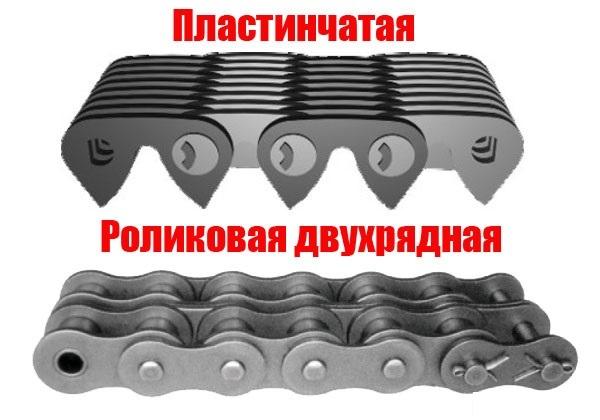 Сравнение пластинчатой и роликовой цепи