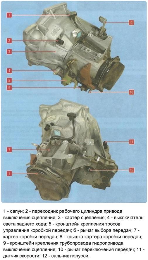 Конструкция МКПП Ford Focus 2