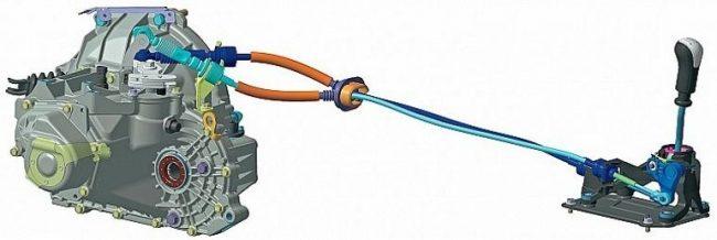 Принцип действия тросового привода МКПП 2181